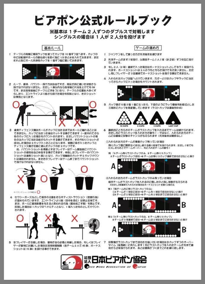 社団法人日本ビアポン協会